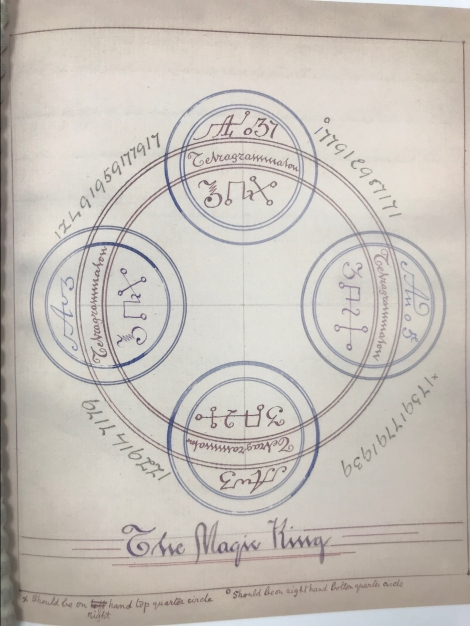 Weiser The Magic Ring Diagram